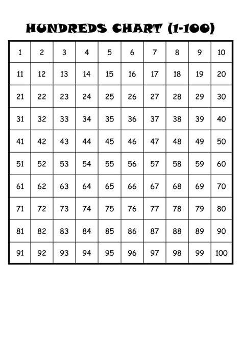 fun sheet numbers    google search  chart