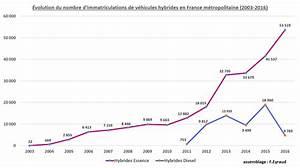 Nombre De Voiture En France : voitures hybrides les immatriculations 2016 par d partement en france m tropolitaine ~ Maxctalentgroup.com Avis de Voitures