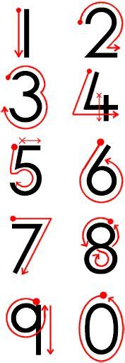 ideas  number formation  pinterest math