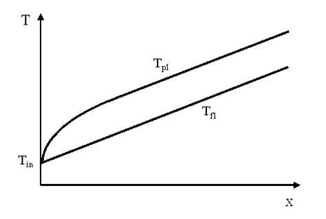 fisica 2 dispense dispense di fisica tecnica