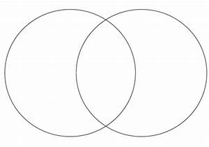 Scaffolding With Venn Diagrams  Primary