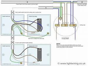 Hand Off Auto Switch Wiring Diagram