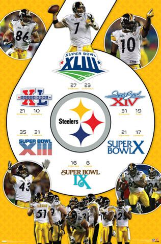 pittsburgh steelers super bowl appearances timeline