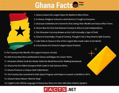 Ghana Facts History Culture Religion