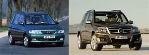 Look Auto : car look alikes mazda demio mercedes glk autoevolution ~ Gottalentnigeria.com Avis de Voitures