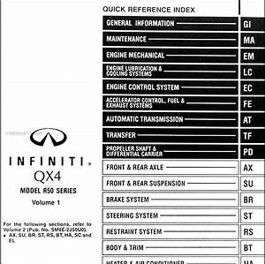 2001 Infiniti Qx4 Fuse Box Diagram