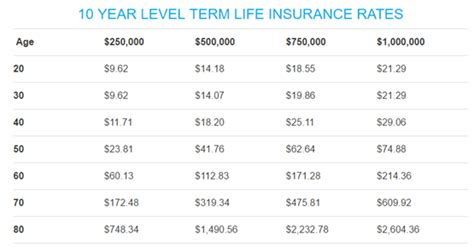 Best Life Insurance Rates & Charts  7 Tips To Get The. Window Cleaning Cleveland What Is File Maker. Olympia Master Builders Electric Oven Broiler. How To Find Out Billing Address For Debit Card. Progressive Insurance Canada. Business Loans In Canada Clan Website Builder. How To Refinance A Home Loan. Accounting Degree Vs Business Administration. Lateral Storage Cabinets Business News Report