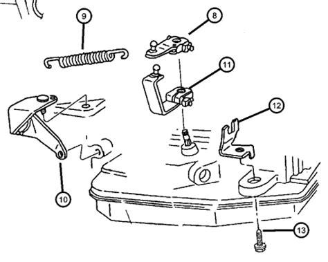 Dodge 44re Transmission Diagram by Jeepforum Throttle Valve Tv Cable Adjustment