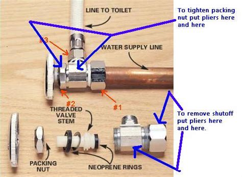 sink water shut off valve how do i fix a leaky valve that 39 s under the sink