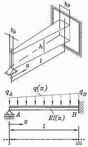 Querschnitt Berechnen Formel : differenzenverfahren ver nderlicher querschnitt ~ Themetempest.com Abrechnung