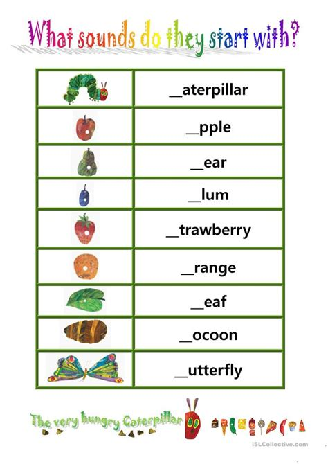 phionics beginning sound    hungry caterpillar