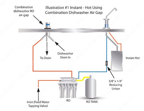 under sink air gap under sink ro instant dishwasher air gap clean water