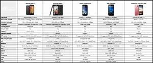 Comparatif Abonnement Mobile : prix telephone portable sans abonnement samsung sans abonnement elacgant telephone samsung sans ~ Medecine-chirurgie-esthetiques.com Avis de Voitures