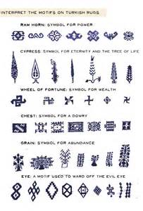 Turkish Rug Symbols and Meanings