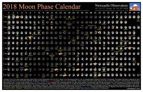 moon phase calendar bazga