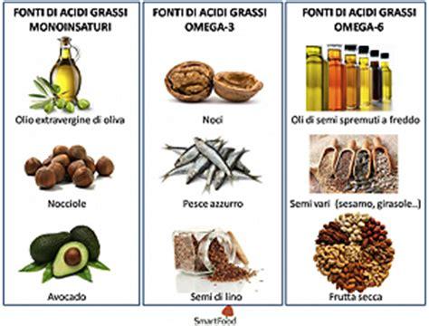 grassi polinsaturi alimenti il buono ed il cattivo dei grassi