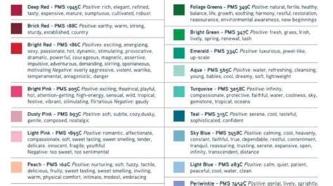 psychology color paint pick the right color for design or decorating with this color psychology chart