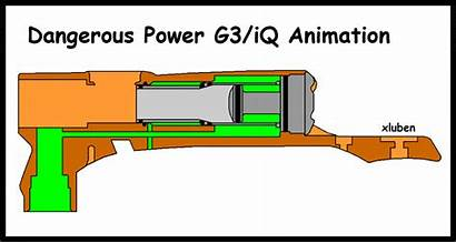 G3 Dp Dangerous Power Iq Animation Animations