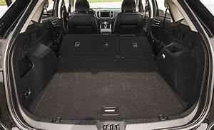 2016 Ford Edge Cargo Space