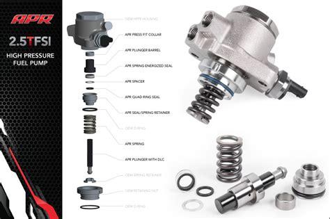 apr  tfsi high pressure fuel pump hpfp