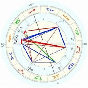 Gilbert Mitterrand Horoscope For Birth Date 4 February