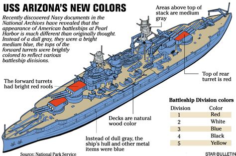 of arizona colors pearl harbor ships were really rainbow colored 171 dvorak