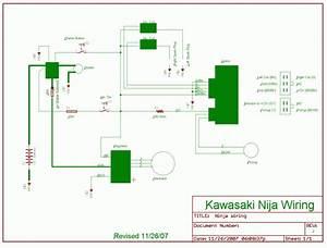 Kawasaki Klr Club