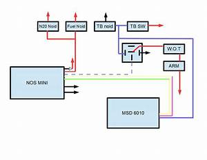 Nos Mini Wiring Diagram