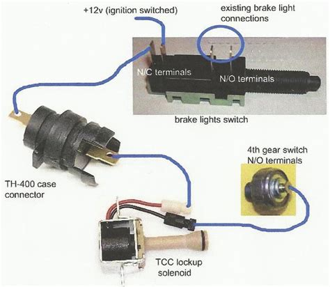 Th400 Kickdown Switch Wiring Diagram by Turbo 400 Transmission Wiring Diagram Wiring Library