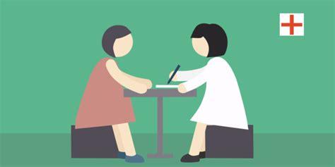 Dokter Layanan Aborsi Bekasi Alasan Kenapa Telinga Hidung Dan Tenggorokan Ditangani 1