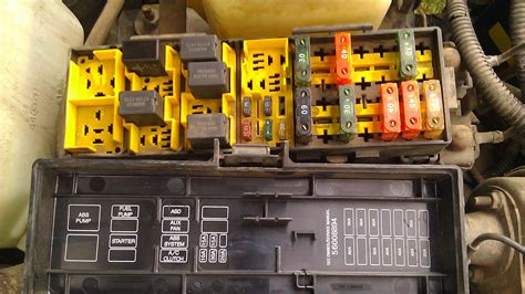 Jeep Fuse Box by 1998 Jeep Fuse Box Diagram Wiring Library