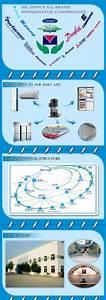 China Mitsubishi Refrigeration Compressor Jh527yeb 10hp