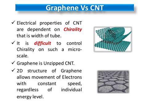 graphene applications  electronics