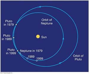 homework and exercises - Farthest celestial body - Physics ...