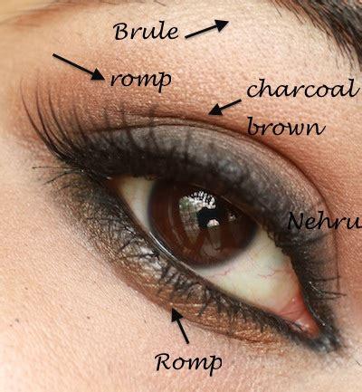 mac eyeshadow brule romp charcoal brown nehru tete  tint