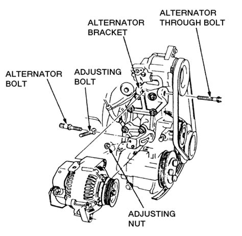 how do i remove the alternator on a 91 prelude si