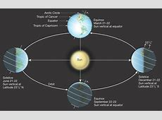 The day of equinox and solstice 2018 the exact time of