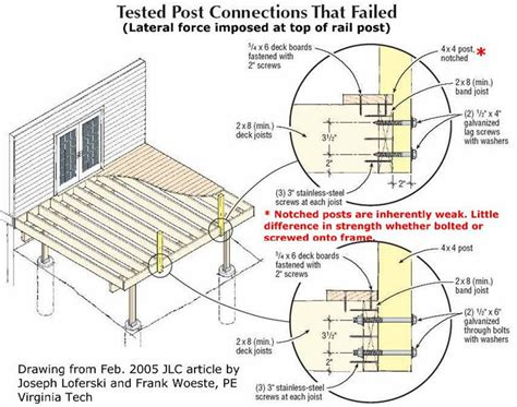 notching posts deck railing troubled houses decks ashi home inspector serving
