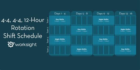 4-4, 4-4, 12-Hour Rotation Shift Pattern - WorkSight ...