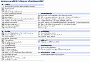 Prozentuale Aufteilung Baukosten Nach Gewerken : bki baukosten geb ude positionen altbau 2017 bki ~ Lizthompson.info Haus und Dekorationen