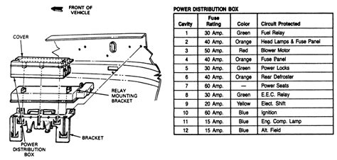Toyota Pickup Fuse Box Diagram Wiring Diagrams