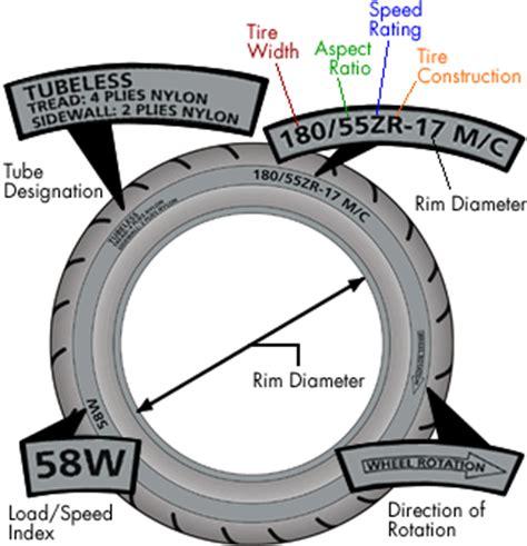 Tire Sizes Explained  Dennis Kirk, Inc