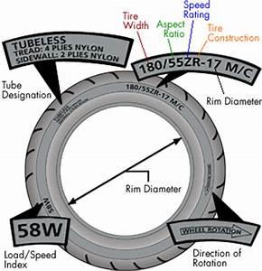 Tire Sizes Explained Dennis Kirk Inc