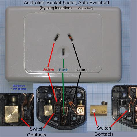 File Australian Socket Outlet Auto Switched Wikipedia