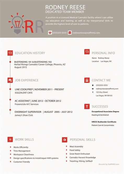 resume overhaul