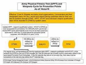 Army Apft Score Chart Dtms Training And Readiness Dashboards Emilpo And Dtms