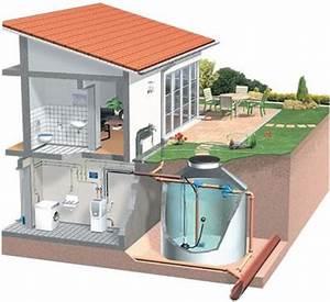 Système De Récupération D Eau De Pluie : r cup ration eau de pluie ~ Dailycaller-alerts.com Idées de Décoration