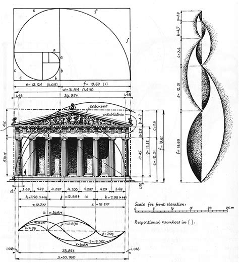 Proportion And Scale  Donnally Architects, Llc
