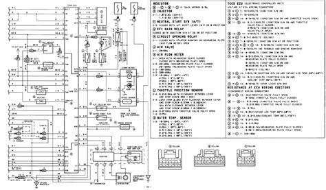 toyota yaris ecu wiring diagram pdf with schematic