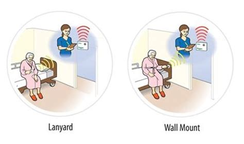 wireless panic button for elderly home use singapore